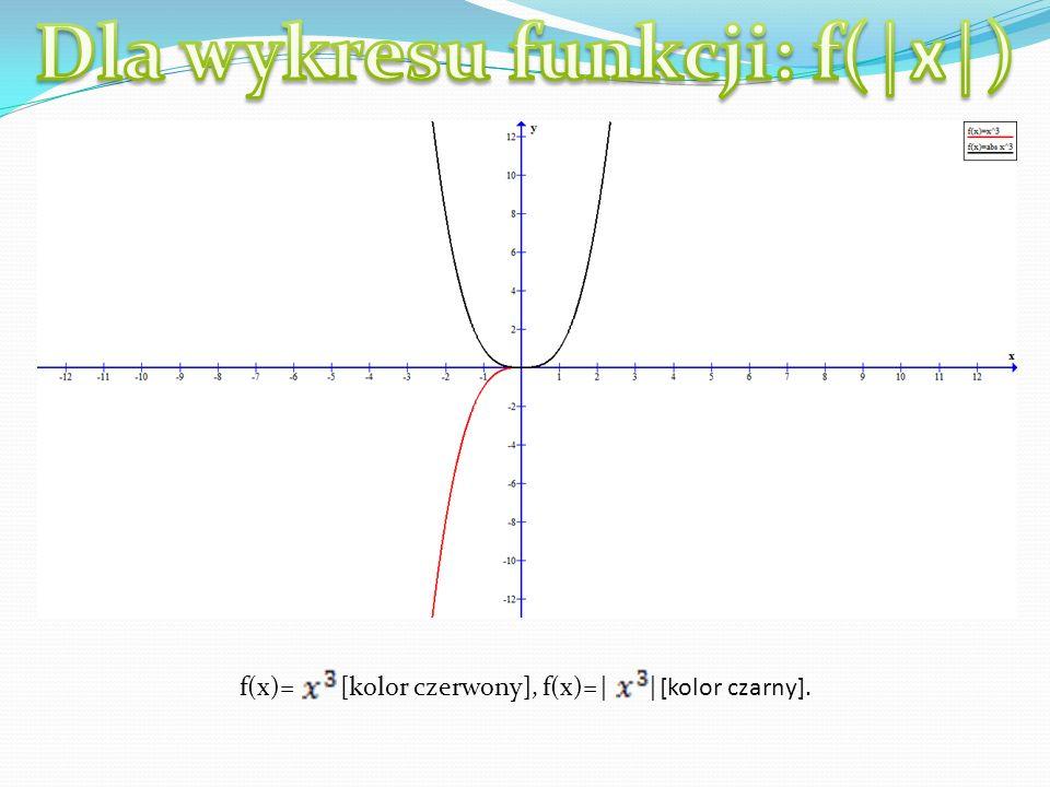 f(x)= [kolor czerwony], f(x)= [kolor czarny].