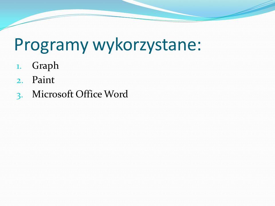 Programy wykorzystane: 1. Graph 2. Paint 3. Microsoft Office Word