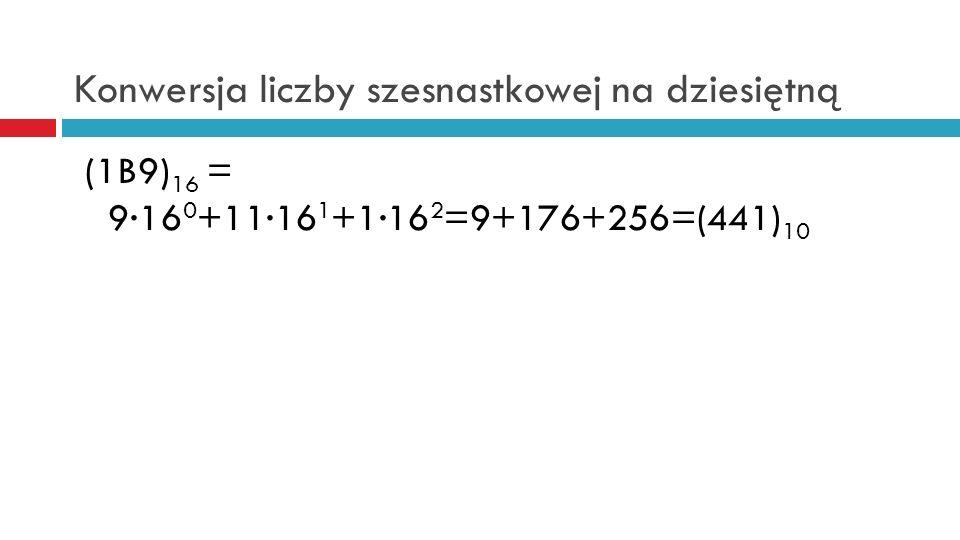 Konwersja liczby szesnastkowej na dziesiętną (1B9) 16 = 916 0 +1116 1 +116 2 =9+176+256=(441) 10