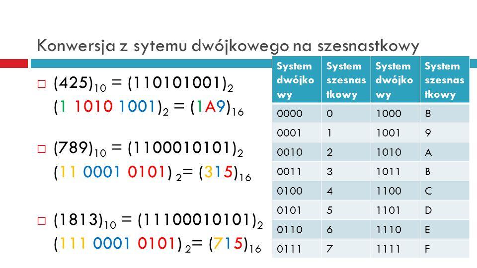 Konwersja z sytemu dwójkowego na szesnastkowy (425) 10 = (110101001) 2 (1 1010 1001) 2 = (1A9) 16 (789) 10 = (1100010101) 2 (11 0001 0101) 2 = (315) 1