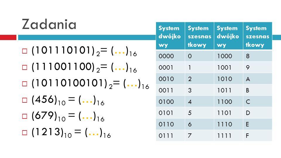 Zadania (101110101) 2 = (…) 16 (111001100) 2 = (…) 16 (10110100101) 2 = (…) 16 (456) 10 = (…) 16 (679) 10 = (…) 16 (1213) 10 = (…) 16 System dwójko wy