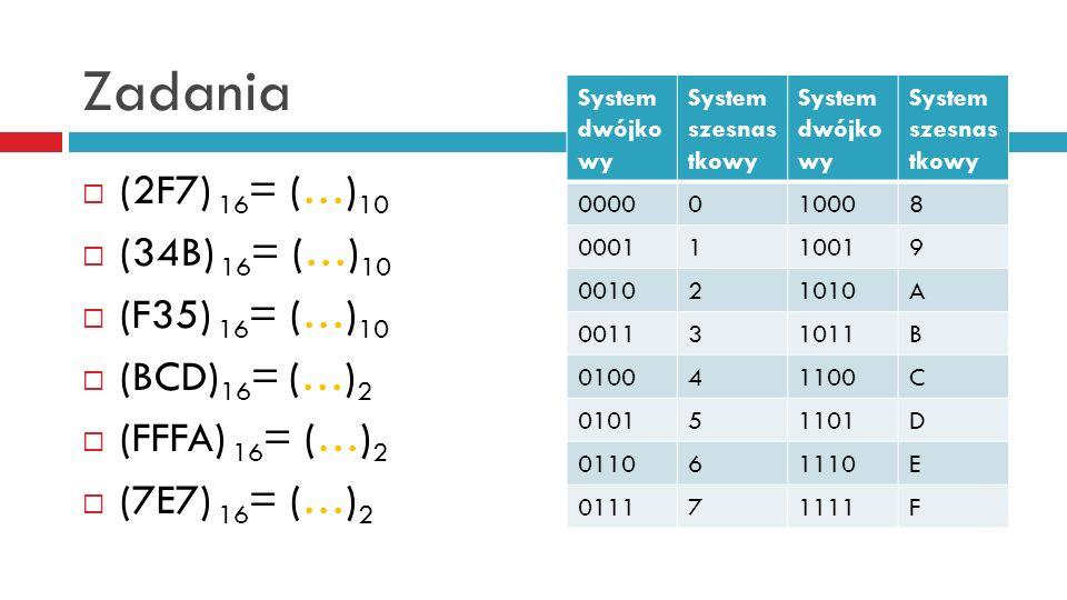 Zadania (2F7) 16 = (…) 10 (34B) 16 = (…) 10 (F35) 16 = (…) 10 (BCD) 16 = (…) 2 (FFFA) 16 = (…) 2 (7E7) 16 = (…) 2 System dwójko wy System szesnas tkow