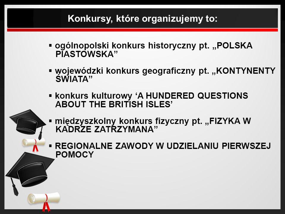 Konkursy, które organizujemy to: ogólnopolski konkurs historyczny pt. POLSKA PIASTOWSKA wojewódzki konkurs geograficzny pt. KONTYNENTY ŚWIATA konkurs