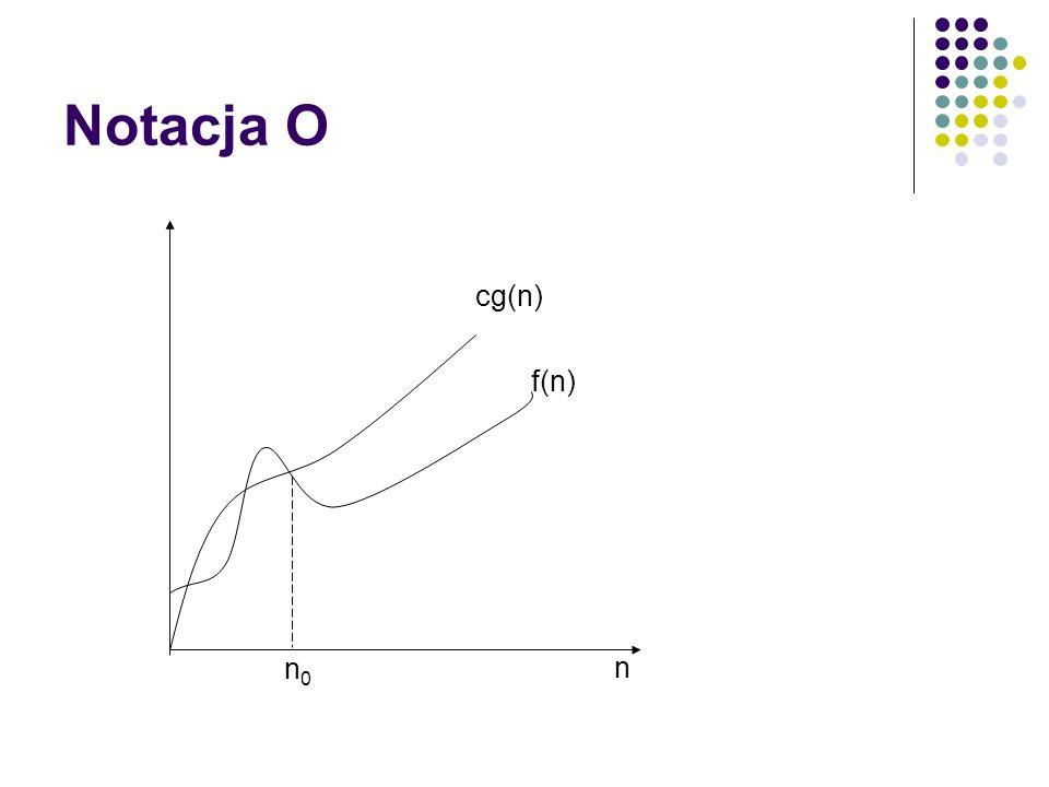 Notacja O cg(n) f(n) n n0n0