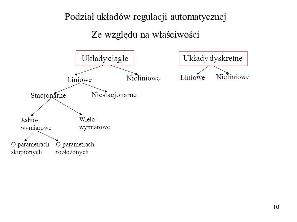 10 Podział układów regulacji automatycznej Ze względu na właściwości Układy ciągłe Układy dyskretne Liniowe Nieliniowe Liniowe Nieliniowe Jedno- wymia