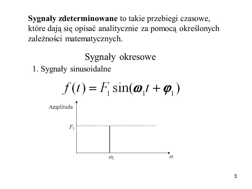 3 Sygnały zdeterminowane to takie przebiegi czasowe, które dają się opisać analitycznie za pomocą określonych zależności matematycznych. Sygnały okres