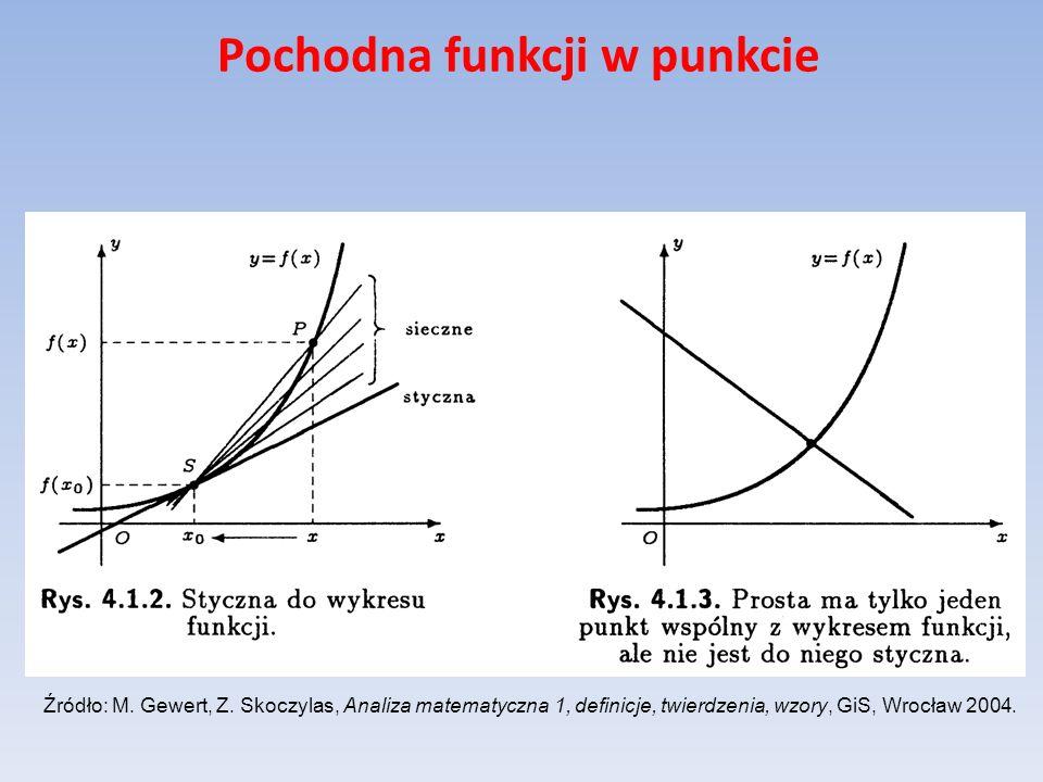 Pochodna funkcji w punkcie Źródło: M. Gewert, Z. Skoczylas, Analiza matematyczna 1, definicje, twierdzenia, wzory, GiS, Wrocław 2004.