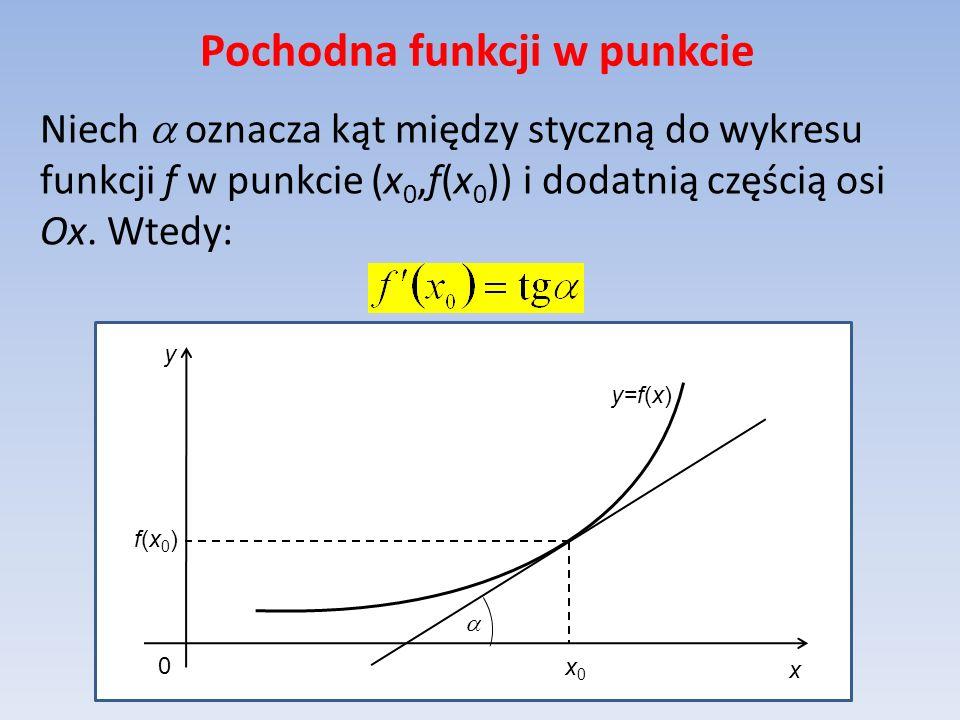 Pochodna funkcji w punkcie Niech oznacza kąt między styczną do wykresu funkcji f w punkcie (x 0,f(x 0 )) i dodatnią częścią osi Ox. Wtedy: y=f(x) x y