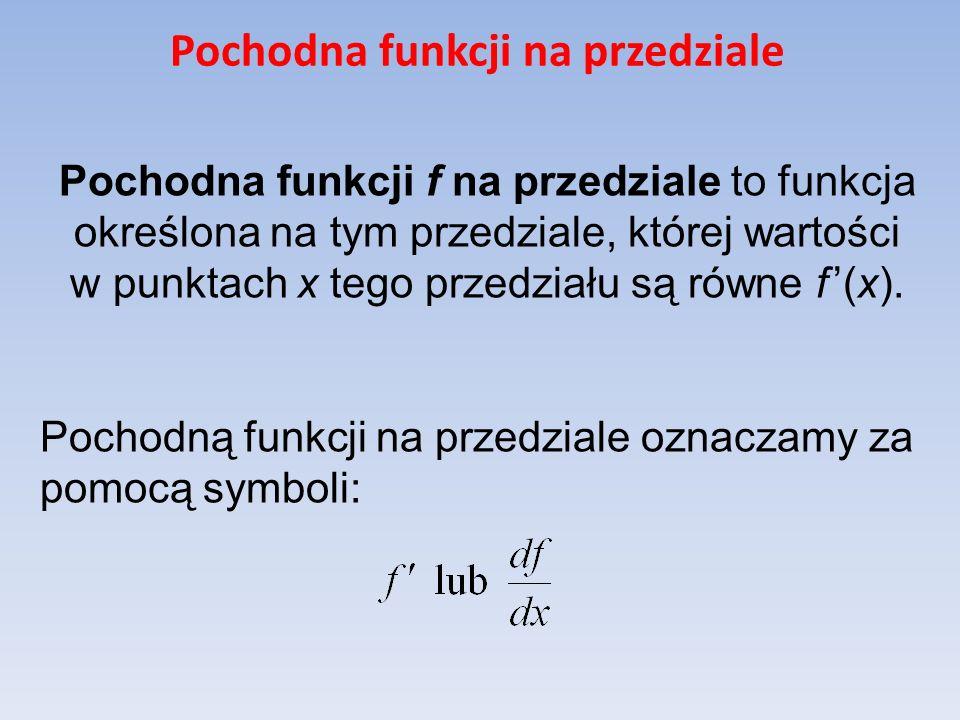 Pochodna funkcji na przedziale Pochodna funkcji f na przedziale to funkcja określona na tym przedziale, której wartości w punktach x tego przedziału s