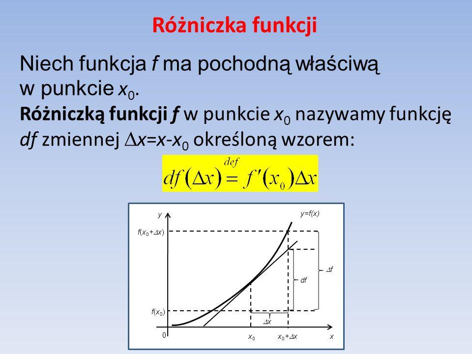 Różniczka funkcji Niech funkcja f ma pochodną właściwą w punkcie x 0. Różniczką funkcji f w punkcie x 0 nazywamy funkcję df zmiennej x=x-x 0 określoną