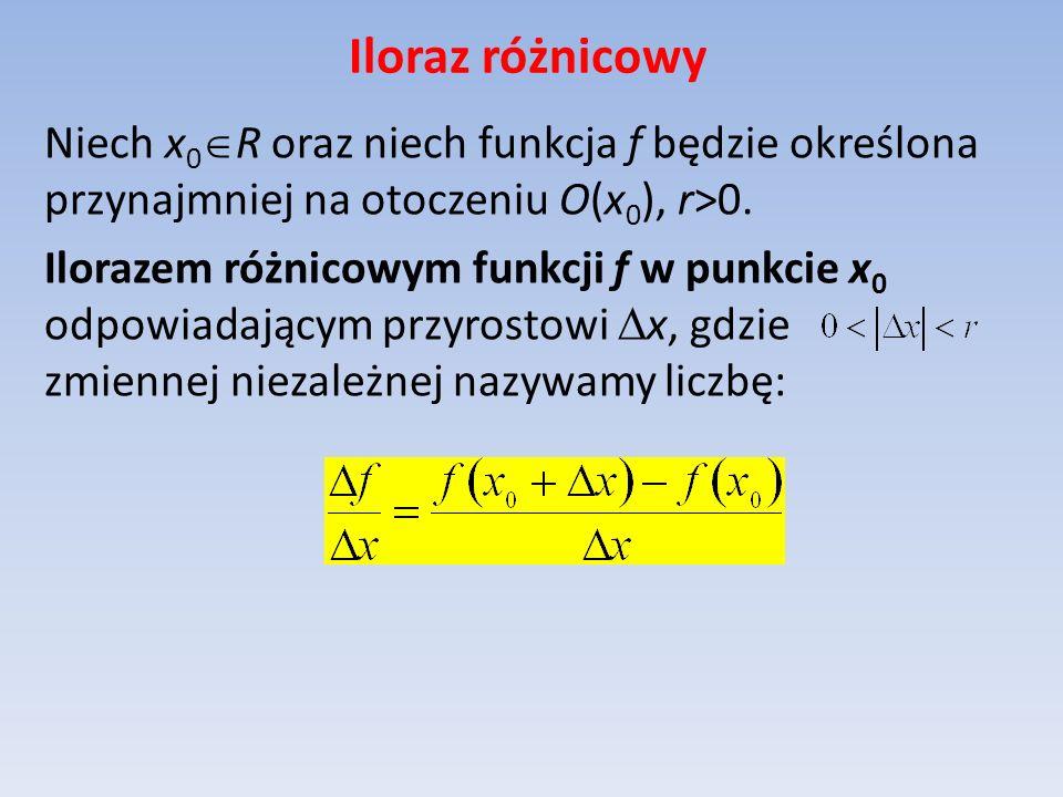 Iloraz różnicowy Niech x 0 R oraz niech funkcja f będzie określona przynajmniej na otoczeniu O(x 0 ), r>0. Ilorazem różnicowym funkcji f w punkcie x 0