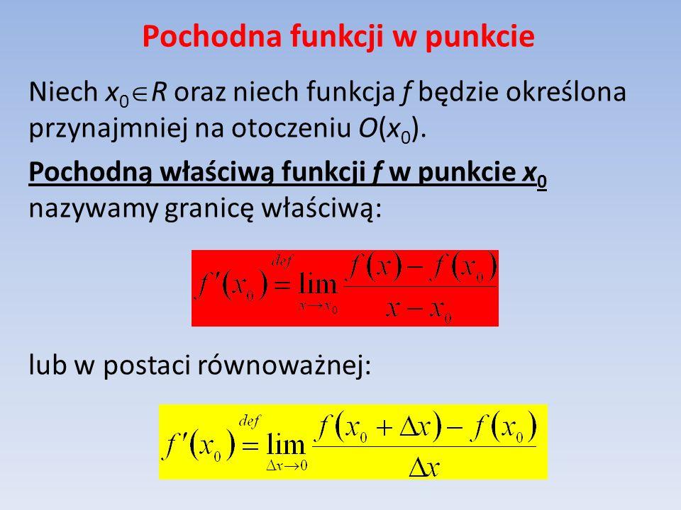 Pochodna funkcji w punkcie Niech x 0 R oraz niech funkcja f będzie określona przynajmniej na otoczeniu O(x 0 ). Pochodną właściwą funkcji f w punkcie