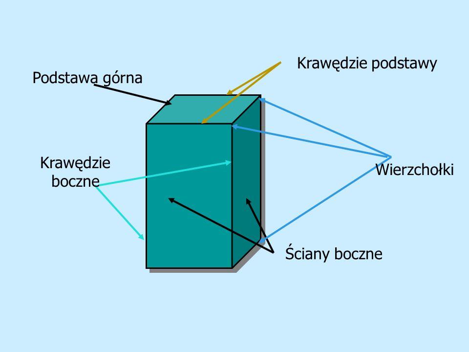 Ściany boczne Podstawa górna Krawędzie podstawy Wierzchołki Krawędzie boczne
