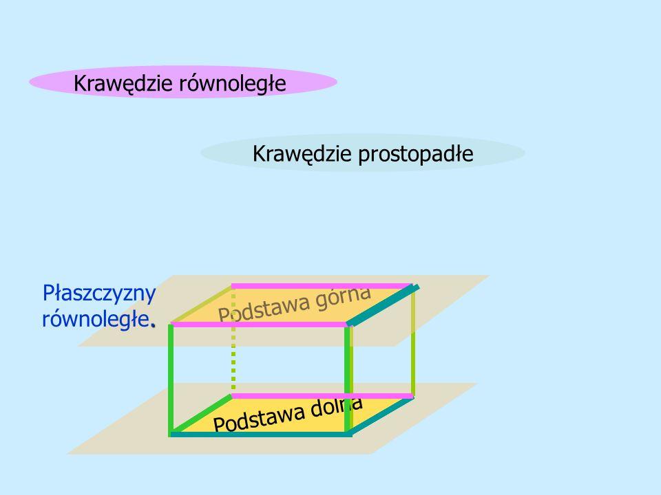 G A B C D E F H Ćw.1 Podaj przykłady krawędzi równoległych.