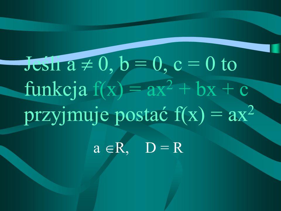 Jeśli a 0, b = c = 0 to funkcja f(x) = ax 2 + bx + c przyjmuje postać f(x) = ax 2 a R, D = R