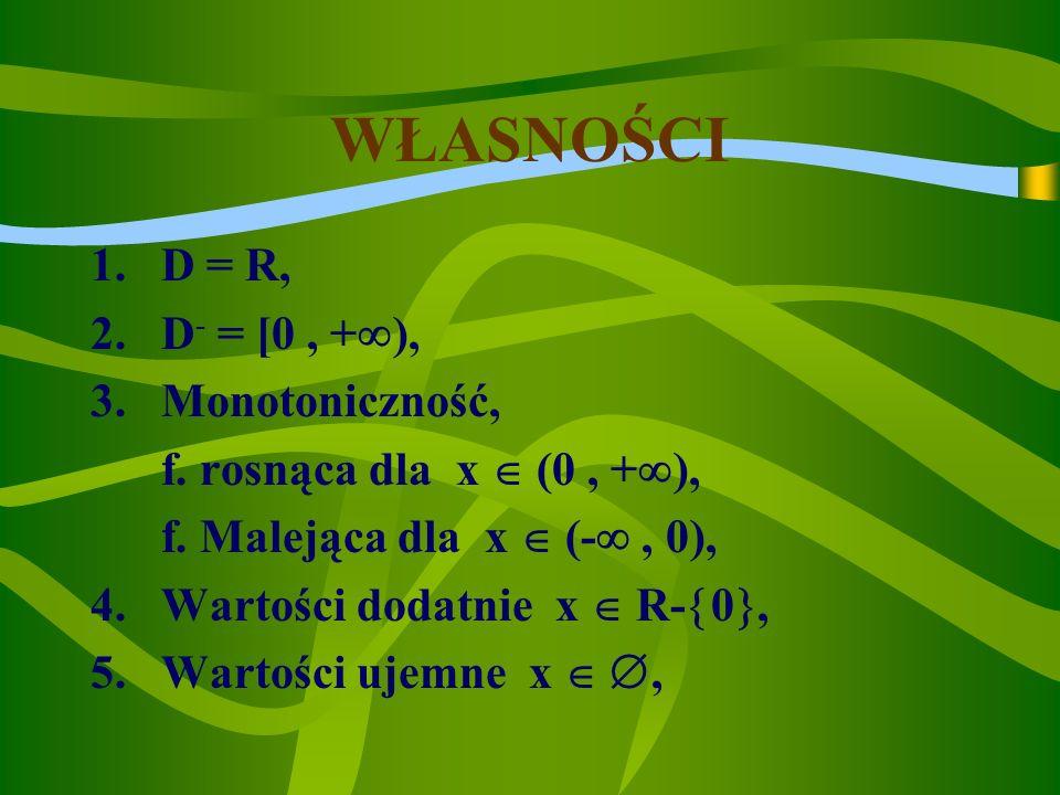 Wykres funkcji y = (1/2)x 2. y = (1/2)x 2