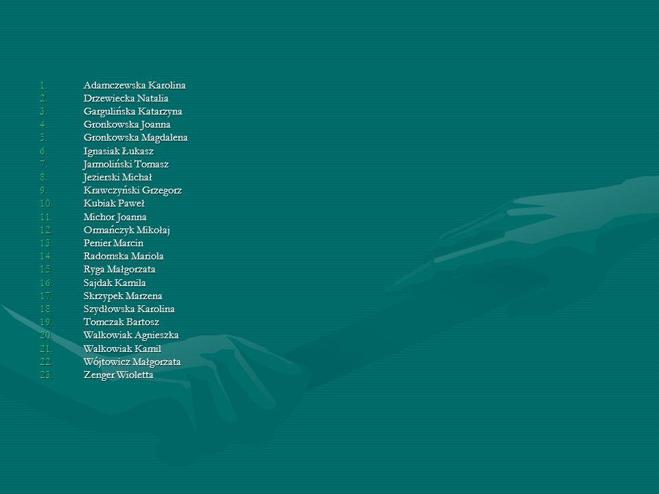 1.Adamczewska Karolina 2.Drzewiecka Natalia 3.Gargulińska Katarzyna 4.Gronkowska Joanna 5.Gronkowska Magdalena 6.Ignasiak Łukasz 7.Jarmoliński Tomasz