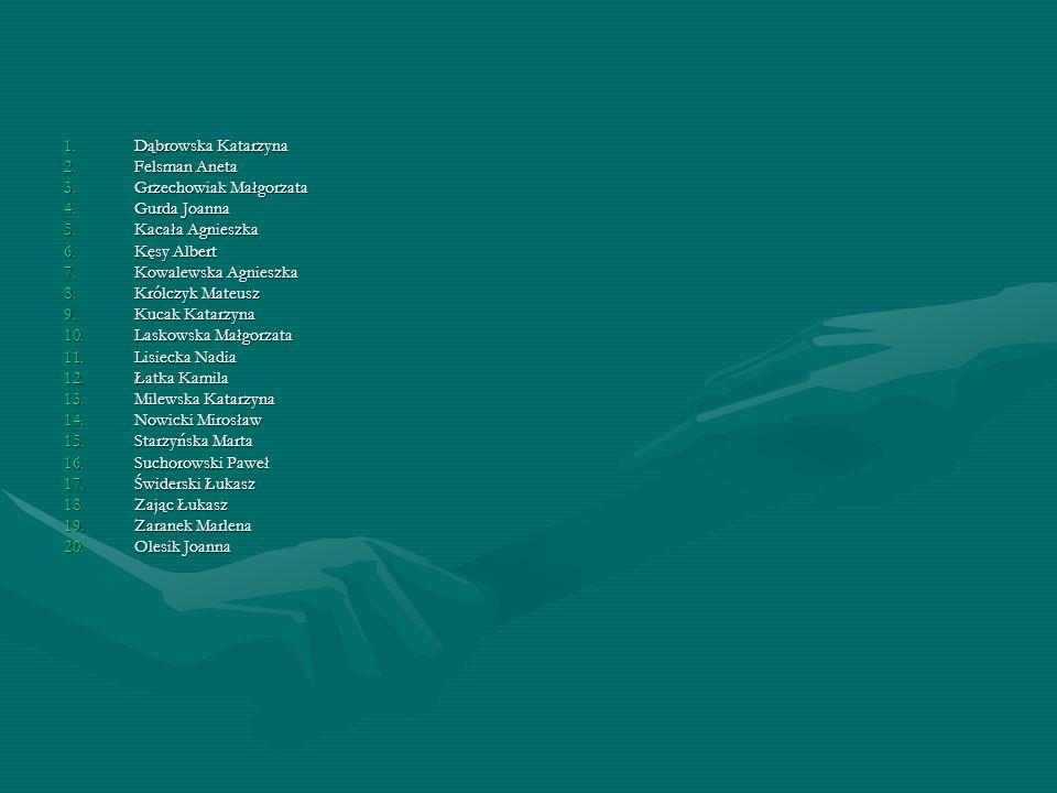 1.Dąbrowska Katarzyna 2.Felsman Aneta 3.Grzechowiak Małgorzata 4.Gurda Joanna 5.Kacała Agnieszka 6.Kęsy Albert 7.Kowalewska Agnieszka 8.Królczyk Mateu