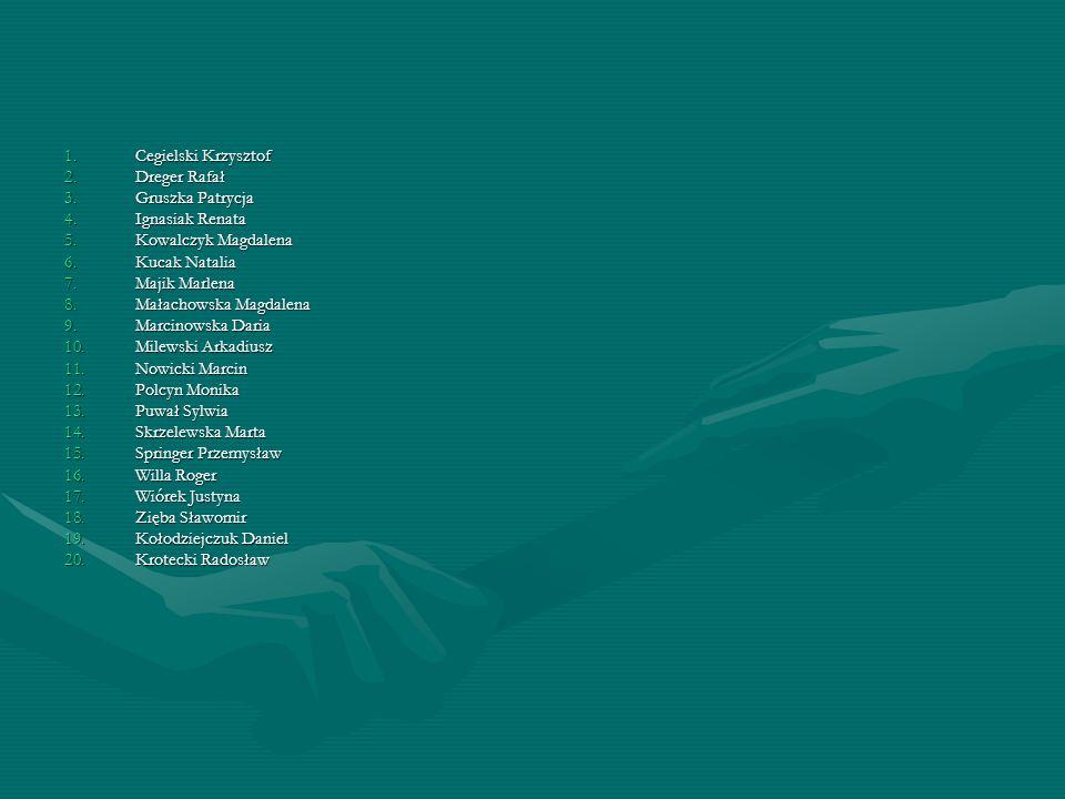1.Cegielski Krzysztof 2.Dreger Rafał 3.Gruszka Patrycja 4.Ignasiak Renata 5.Kowalczyk Magdalena 6.Kucak Natalia 7.Majik Marlena 8.Małachowska Magdalen