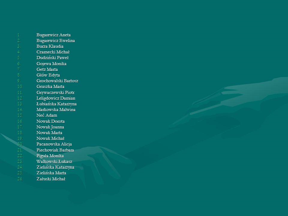 1.Bugarewicz Aneta 2.Bugarewicz Ewelina 3.Burza Klaudia 4.Czarnecki Michał 5.Dudziński Paweł 6.Gojewa Monika 7.Getz Marta 8.Głów Edyta 9.Grochowalski