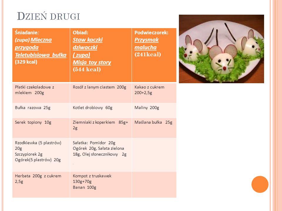 D ZIEŃ DRUGI Śniadanie: (zupa) Mleczna przygoda Teletubisiowa bułka (329 kcal) Obiad: Staw kaczki dziwaczki ( zupa) Misja toy story (544 kcal) Podwiec