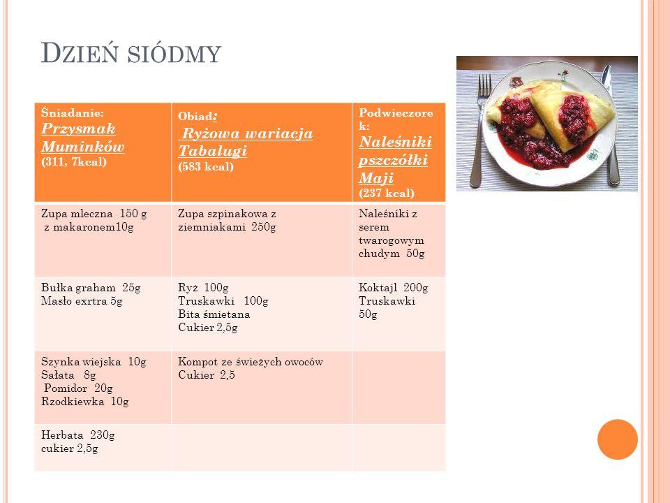 D ZIEŃ SIÓDMY Śniadanie: Przysmak Muminków (311, 7kcal) Obiad : Ryżowa wariacja Tabalugi (583 kcal) Podwieczore k: Naleśniki pszczółki Maji (237 kcal)