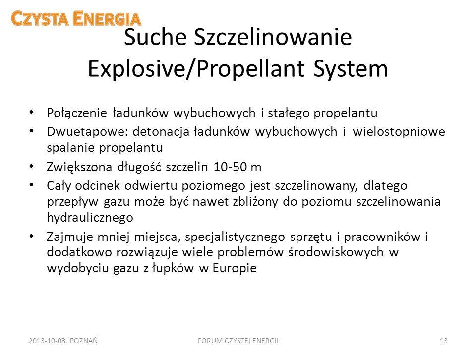 Suche Szczelinowanie Explosive/Propellant System Połączenie ładunków wybuchowych i stałego propelantu Dwuetapowe: detonacja ładunków wybuchowych i wie