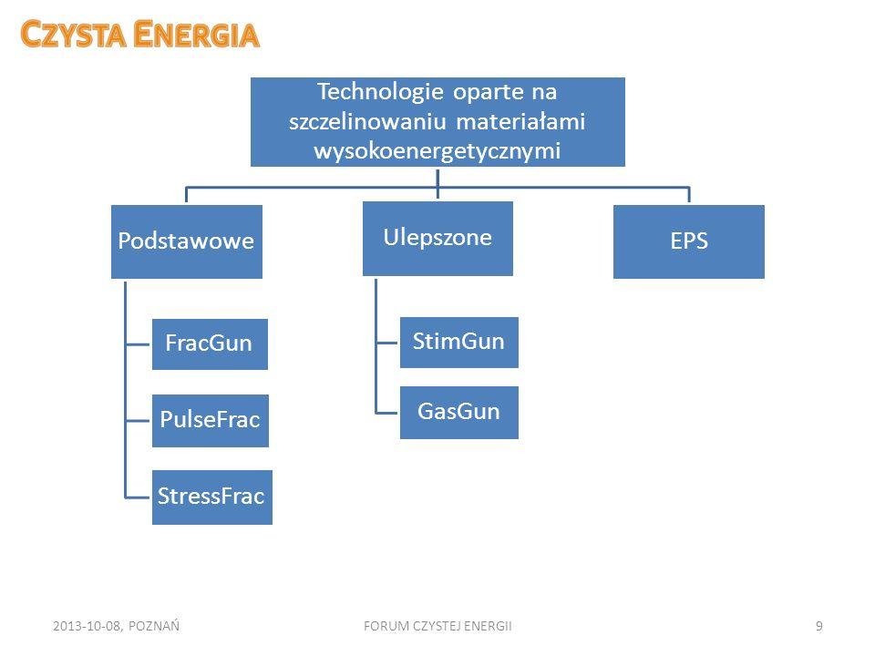 2013-10-08, POZNAŃFORUM CZYSTEJ ENERGII9 Technologie oparte na szczelinowaniu materiałami wysokoenergetycznymi Podstawowe FracGun PulseFrac StressFrac