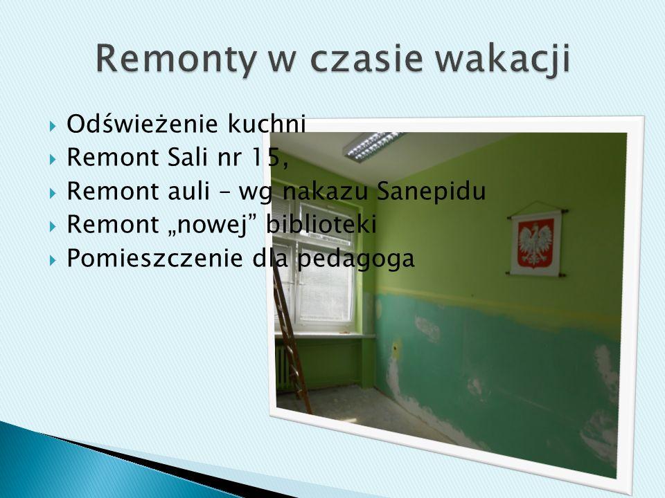 Odświeżenie kuchni Remont Sali nr 15, Remont auli – wg nakazu Sanepidu Remont nowej biblioteki Pomieszczenie dla pedagoga