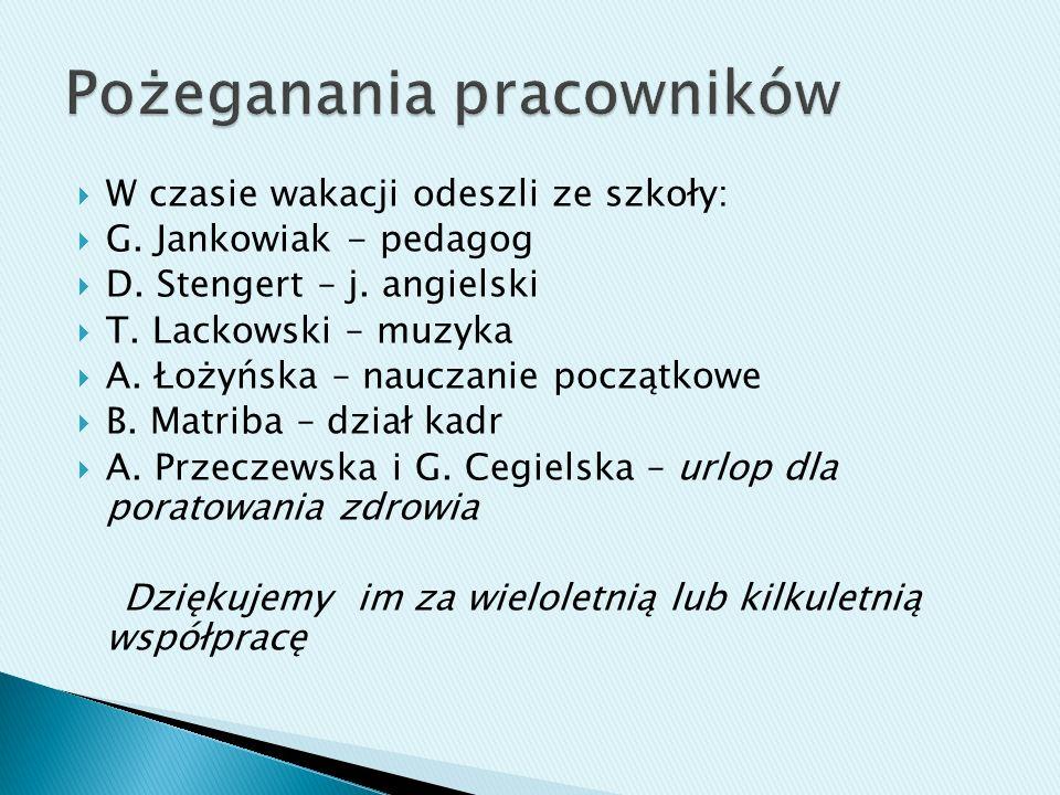 W czasie wakacji odeszli ze szkoły: G. Jankowiak - pedagog D. Stengert – j. angielski T. Lackowski – muzyka A. Łożyńska – nauczanie początkowe B. Matr