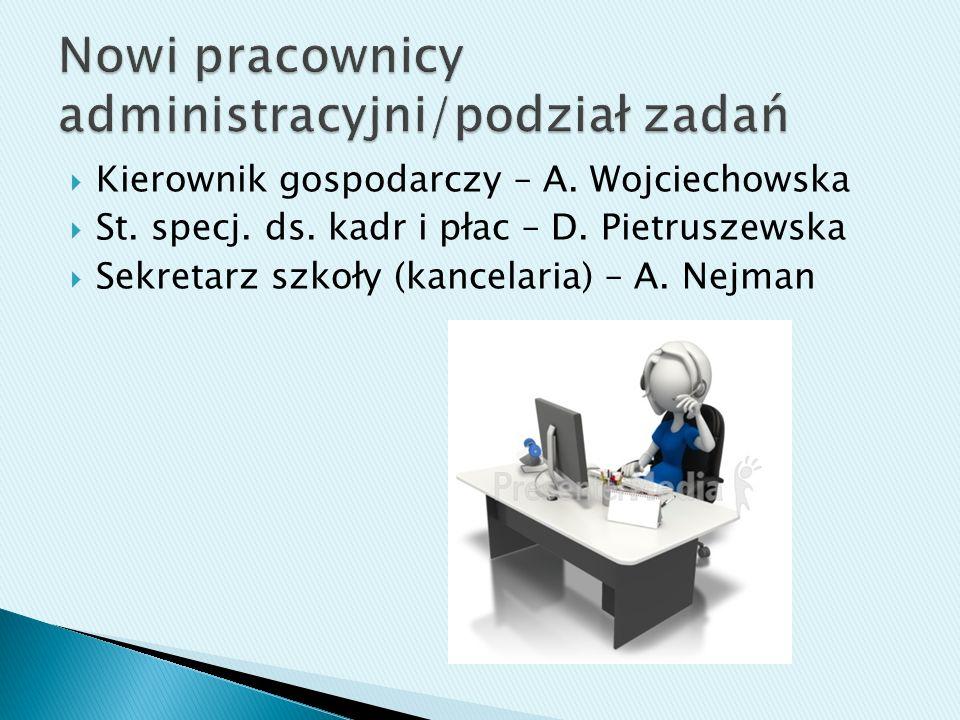 Kierownik gospodarczy – A. Wojciechowska St. specj. ds. kadr i płac – D. Pietruszewska Sekretarz szkoły (kancelaria) – A. Nejman