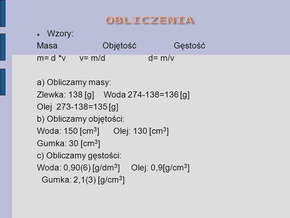 Wzory: MasaObjętość Gęstość m= d *vv= m/dd= m/v a) Obliczamy masy: Zlewka: 138 [g] Woda 274-138=136 [g] Olej 273-138=135 [g] b) Obliczamy objętości: W