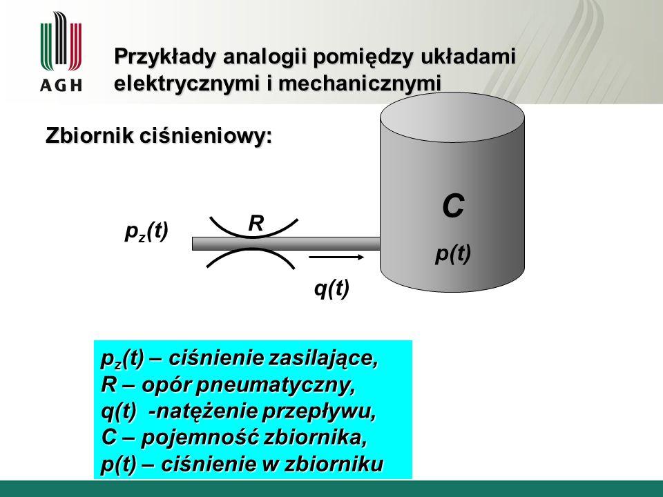 Przykłady analogii pomiędzy układami elektrycznymi i mechanicznymi Zbiornik ciśnieniowy: C p z (t) q(t) R p(t) p z (t) – ciśnienie zasilające, R – opó