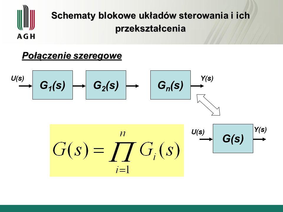 Połączenie szeregowe G 1 (s)G 2 (s)G n (s) G(s) U(s)Y(s) U(s) Y(s) Schematy blokowe układów sterowania i ich przekształcenia