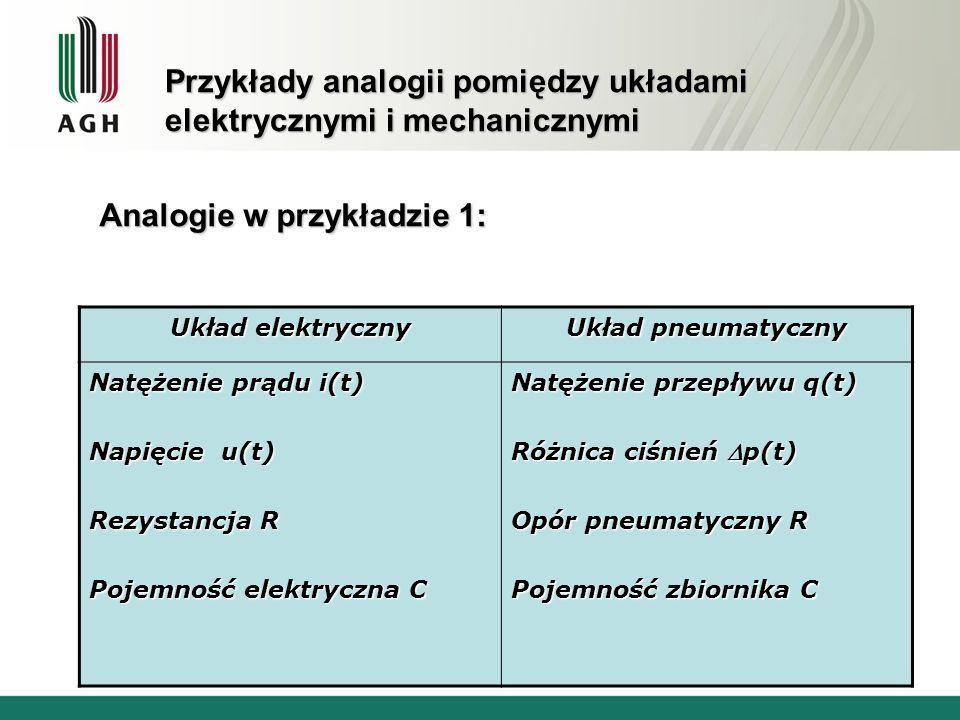 Przykłady analogii pomiędzy układami elektrycznymi i mechanicznymi Analogie w przykładzie 1: Układ elektryczny Układ pneumatyczny Natężenie prądu i(t)