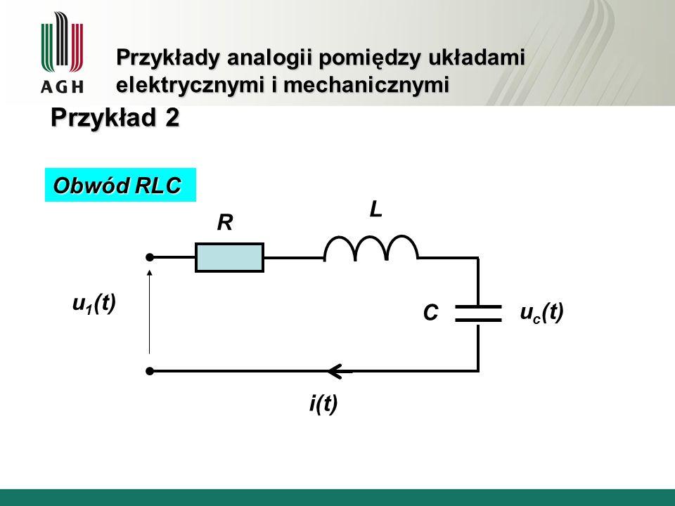 Przykłady analogii pomiędzy układami elektrycznymi i mechanicznymi Przykład 2 Obwód RLC u 1 (t) u c (t) i(t) R C L