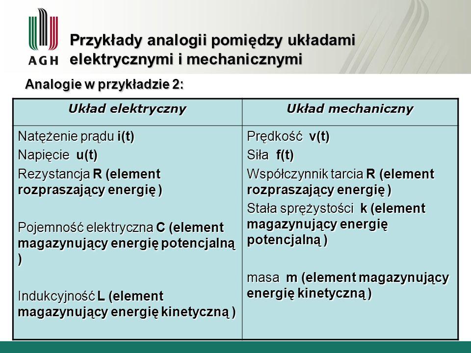 Przykłady analogii pomiędzy układami elektrycznymi i mechanicznymi Analogie w przykładzie 2: Układ elektryczny Układ mechaniczny Natężenie prądu i(t)