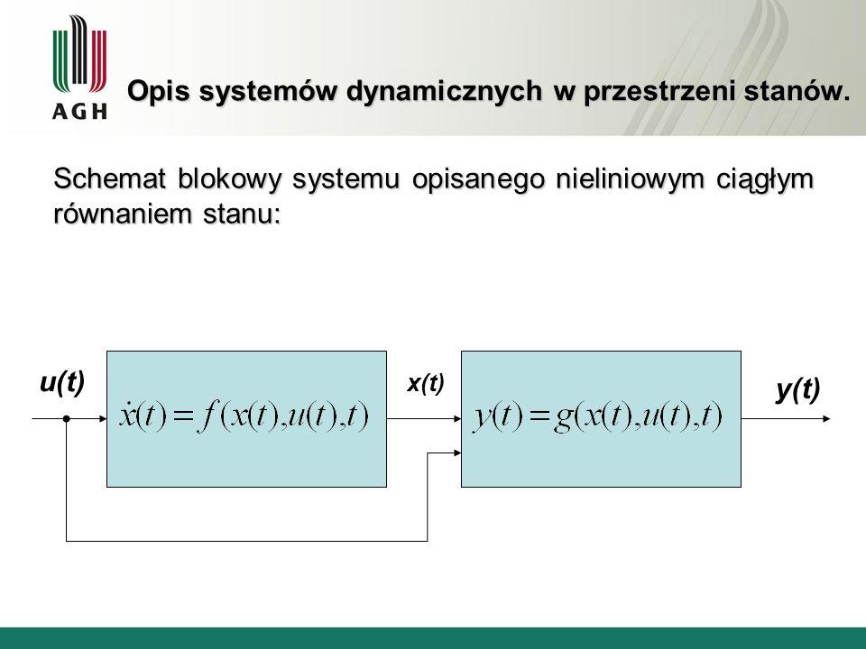 Opis systemów dynamicznych w przestrzeni stanów. Schemat blokowy systemu opisanego nieliniowym ciągłym równaniem stanu: u(t) y(t) x(t)
