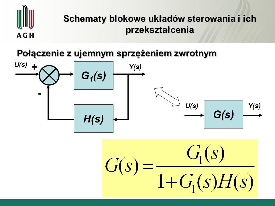 Upraszczanie schematów blokowych - przykład U 1 (s) + U 2 (s) - 7 1-G4(s)G3 -1 (s)