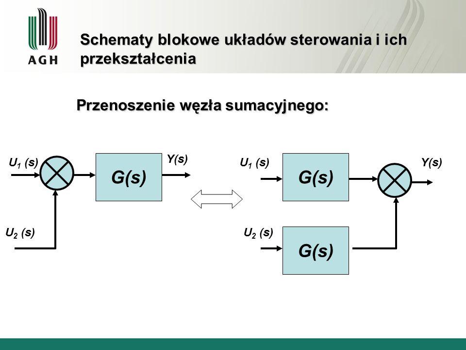 Przykłady analogii pomiędzy układami elektrycznymi i mechanicznymi Zależności w zbiorniku: