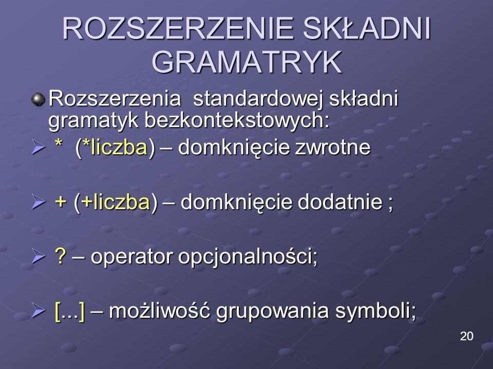 ROZSZERZENIE SKŁADNI GRAMATRYK Rozszerzenia standardowej składni gramatyk bezkontekstowych: * (*liczba) – domknięcie zwrotne * (*liczba) – domknięcie