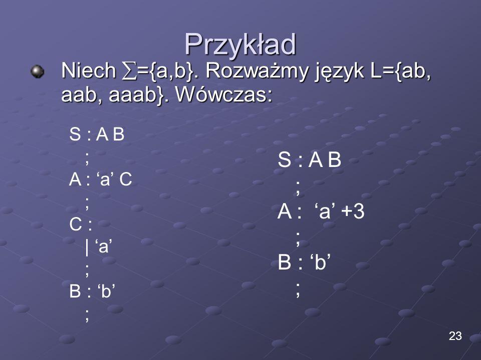 Przykład Niech ={a,b}. Rozważmy język L={ab, aab, aaab}. Wówczas: 23 S : A B ; A : a C ; C : | a ; B : b ; S : A B ; A : a +3 ; B : b ;
