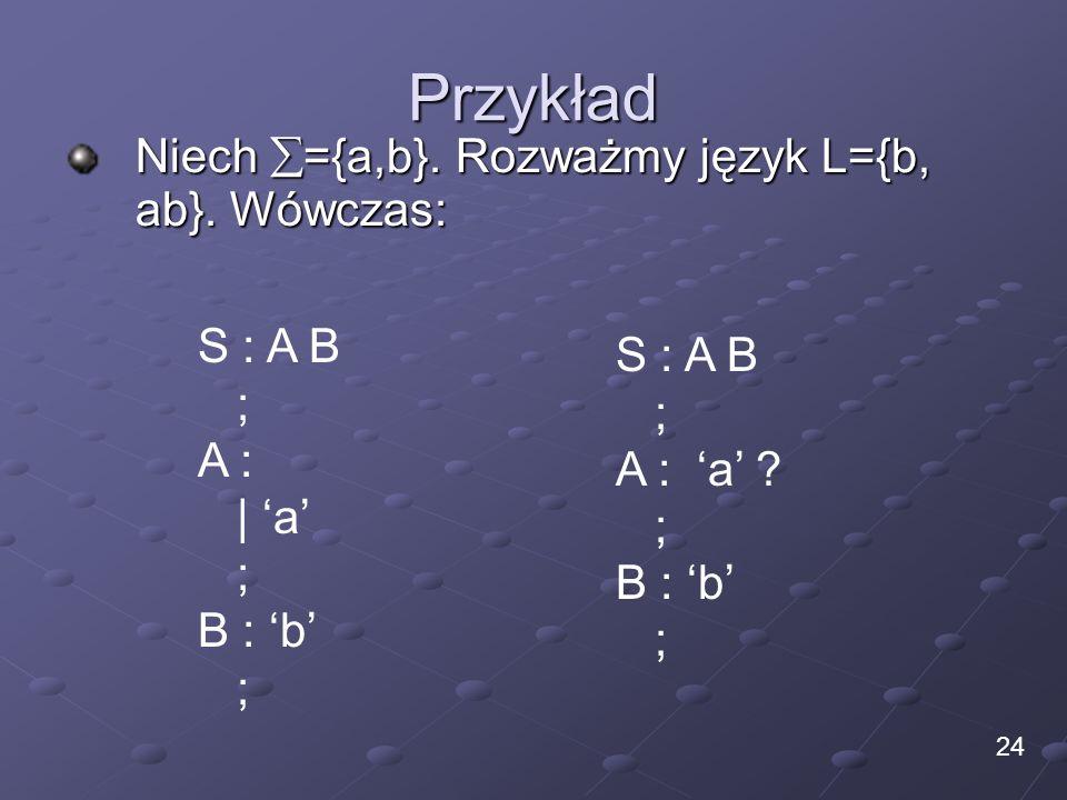 Przykład Niech ={a,b}. Rozważmy język L={b, ab}. Wówczas: 24 S : A B ; A : | a ; B : b ; S : A B ; A : a ? ; B : b ;