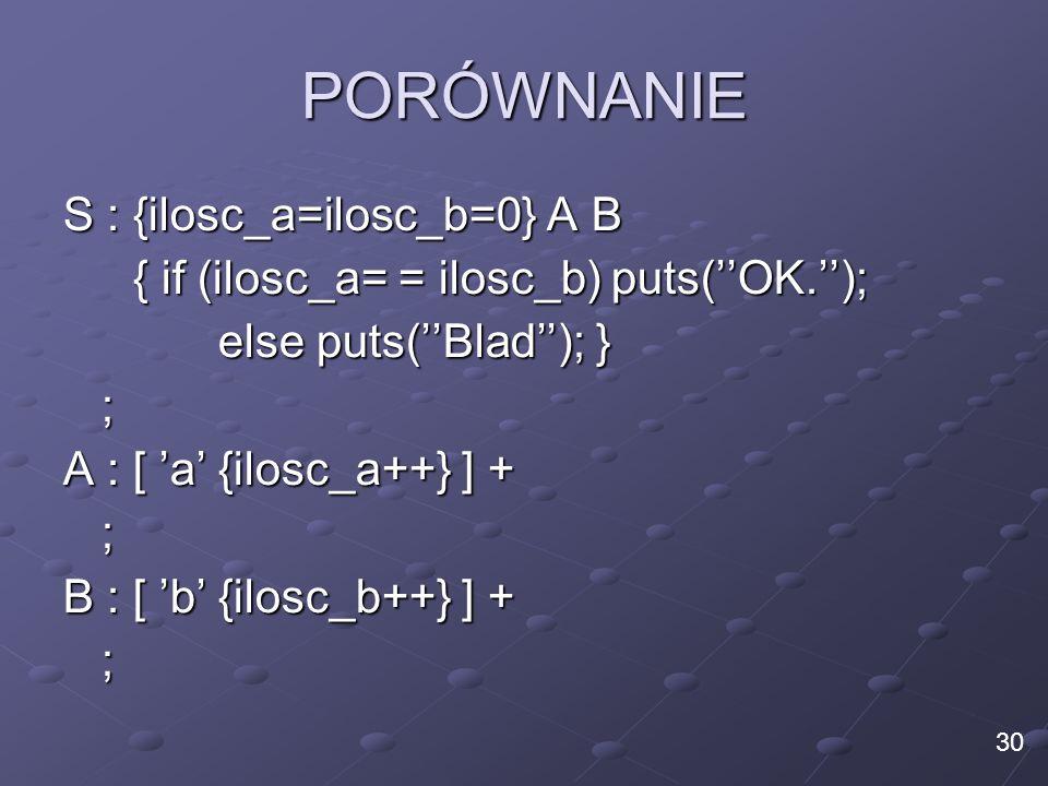 PORÓWNANIE S : {ilosc_a=ilosc_b=0} A B { if (ilosc_a= = ilosc_b) puts(OK.); else puts(Blad); } else puts(Blad); } ; A : [ a {ilosc_a++} ] + ; B : [ b