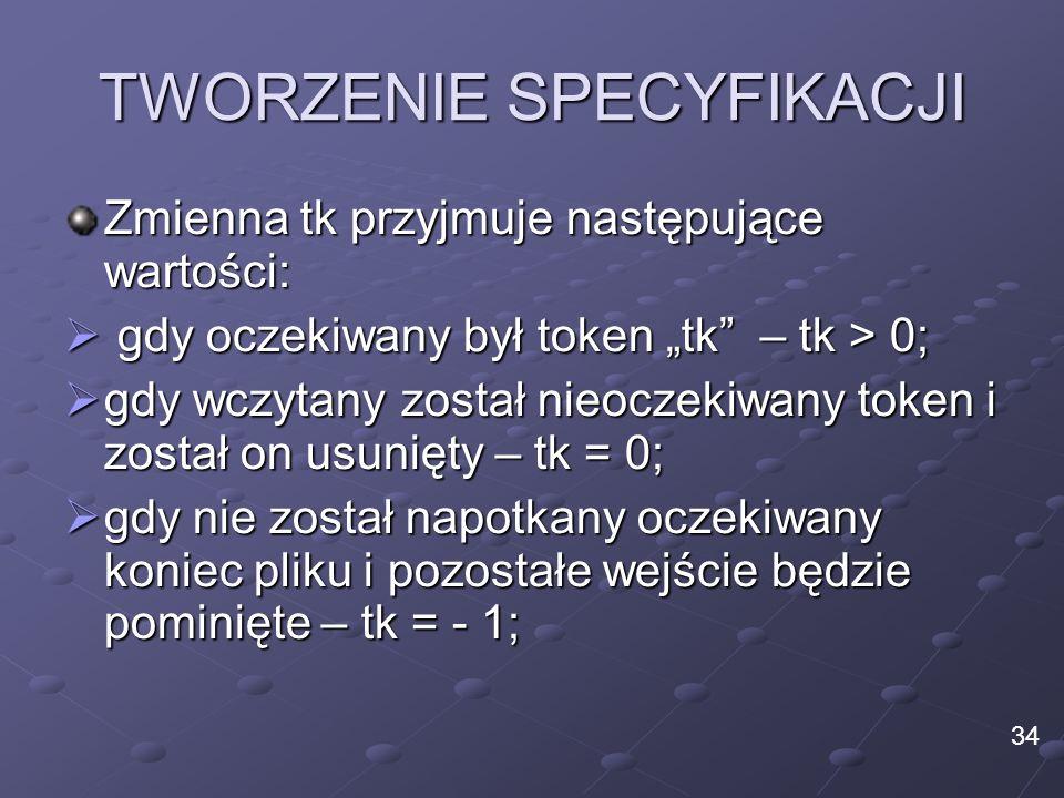 TWORZENIE SPECYFIKACJI Zmienna tk przyjmuje następujące wartości: gdy oczekiwany był token tk – tk > 0; gdy oczekiwany był token tk – tk > 0; gdy wczy