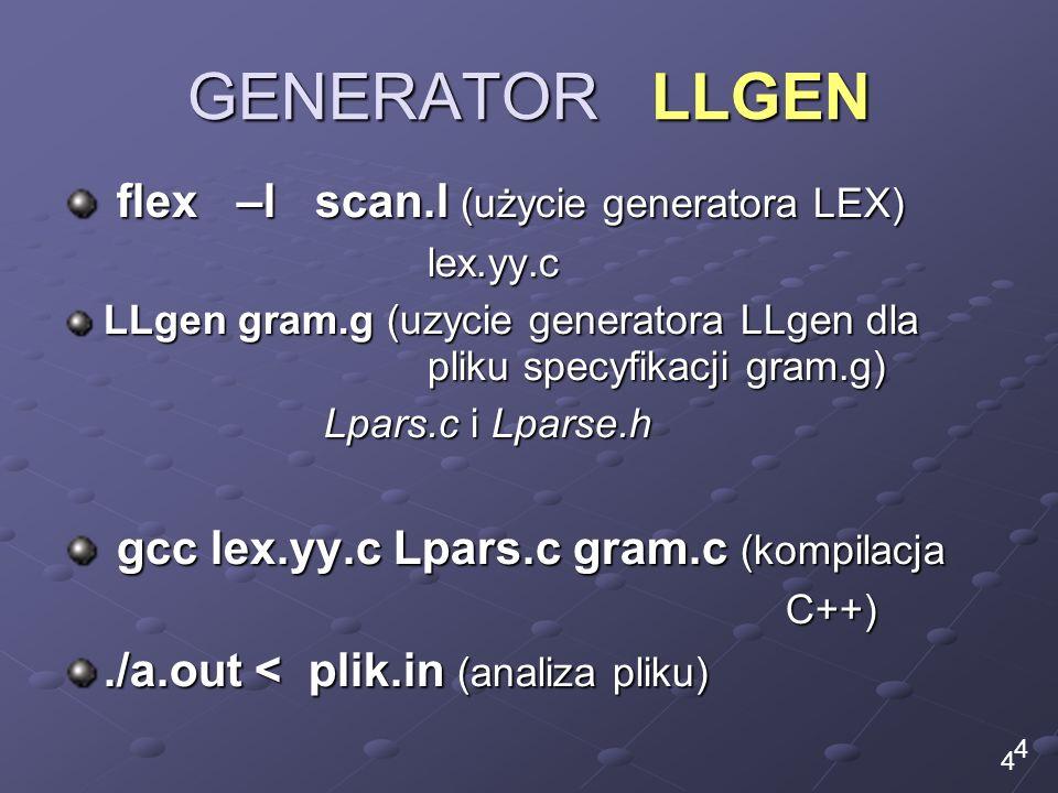 GENERATOR LLGEN flex –l scan.l (użycie generatora LEX) flex –l scan.l (użycie generatora LEX)lex.yy.c LLgen gram.g (uzycie generatora LLgen dla pliku