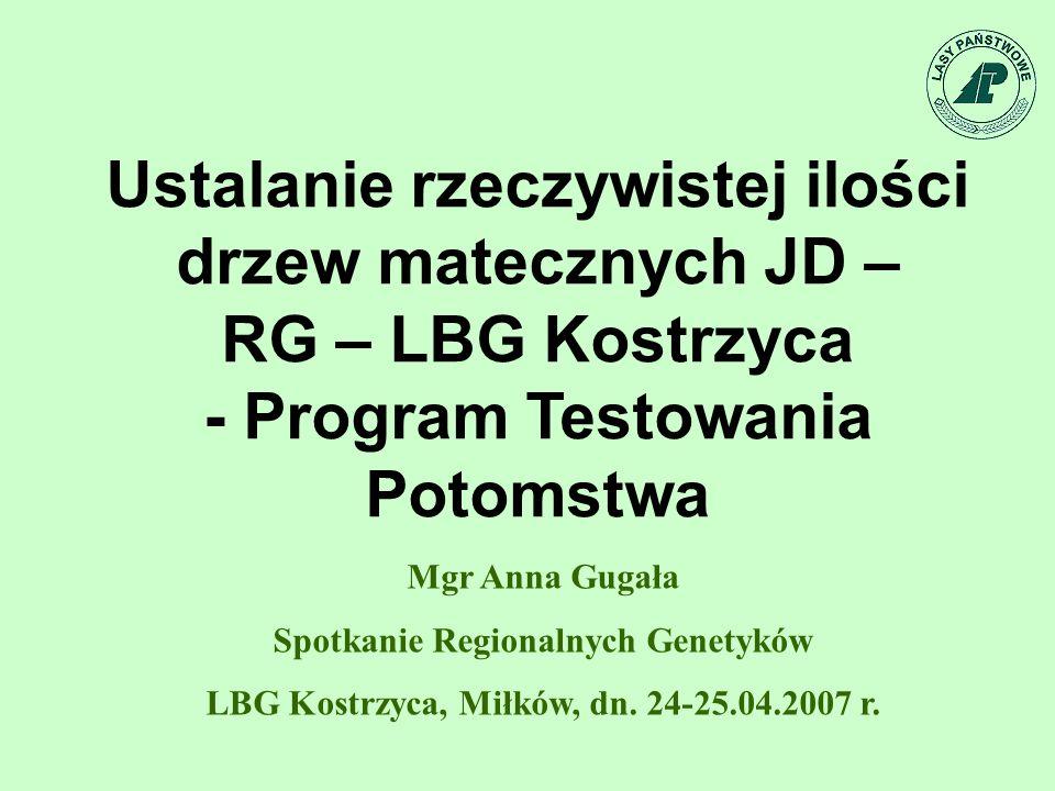 Mgr Anna Gugała Spotkanie Regionalnych Genetyków LBG Kostrzyca, Miłków, dn.