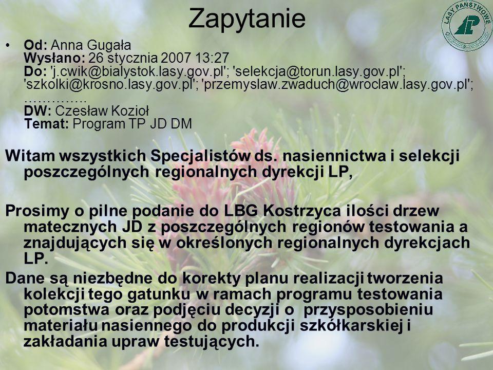 Zapytanie Od: Anna Gugała Wysłano: 26 stycznia 2007 13:27 Do: j.cwik@bialystok.lasy.gov.pl ; selekcja@torun.lasy.gov.pl ; szkolki@krosno.lasy.gov.pl ; przemyslaw.zwaduch@wroclaw.lasy.gov.pl ; …………..