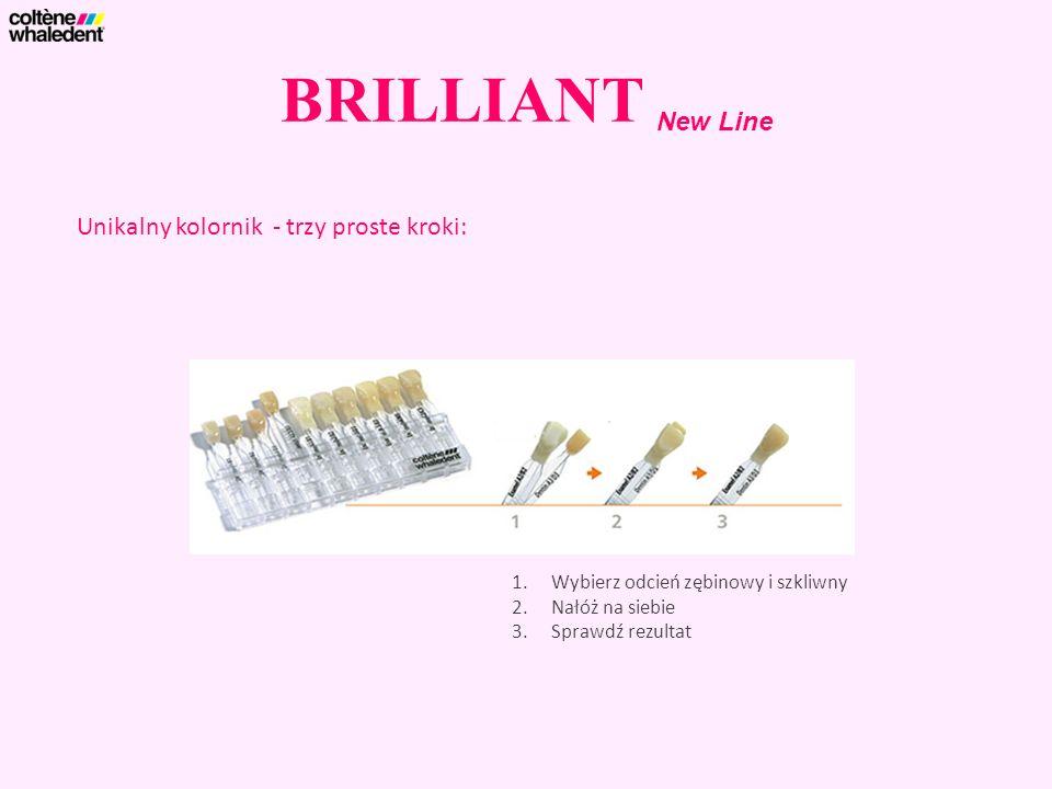 BRILLIANT New Line Unikalny kolornik - trzy proste kroki: 1.Wybierz odcień zębinowy i szkliwny 2.Nałóż na siebie 3.Sprawdź rezultat