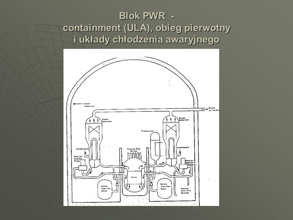 Blok PWR - containment (ULA), obieg pierwotny i układy chłodzenia awaryjnego